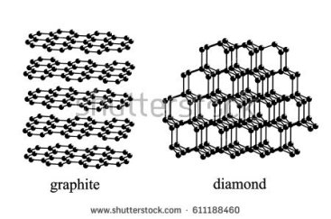 stock-photo-the-crystal-structures-of-diamond-and-graphite-two-of-polymorphs-of-carbon-611188460